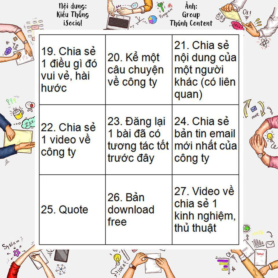 y tuong noi dung fanpage 3