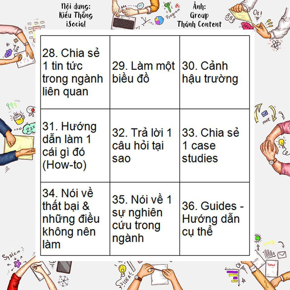 y tuong noi dung fanpage 4