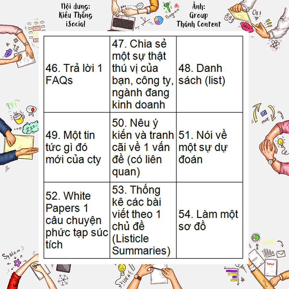 y tuong noi dung fanpage 6