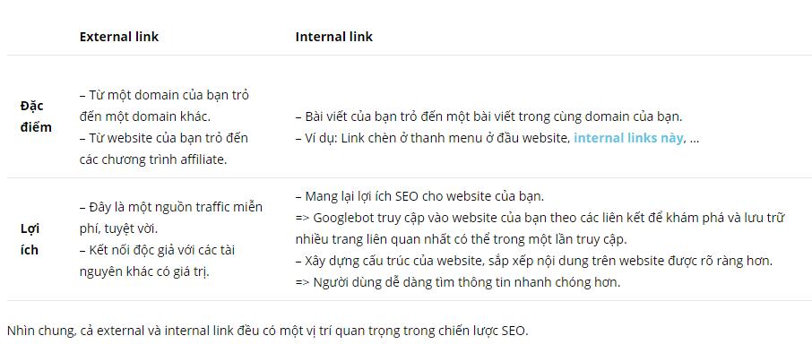 So sánh external link và internal link