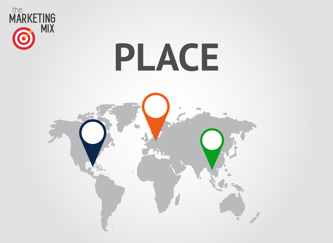 Place (địa điểm) một trong các yếu tố cơ bản của marketing