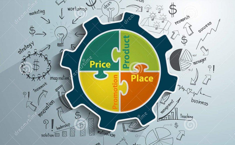 4P trong marketing là gì? Cách áp dụng 4P trong marketing