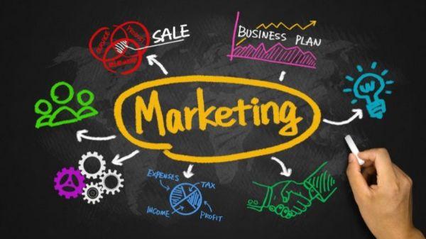 Marketing là gì? Marketing làm gì?