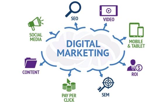 Digital marketing là gì? Hướng dẫn cơ bản cho người mới