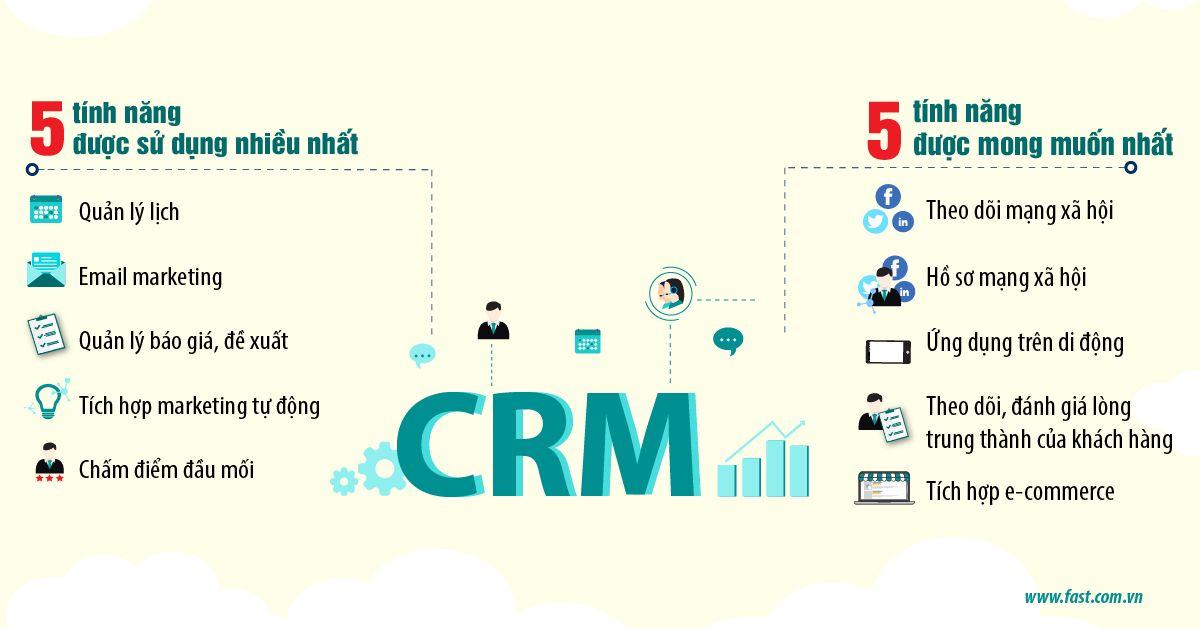 Tính năng của CRM