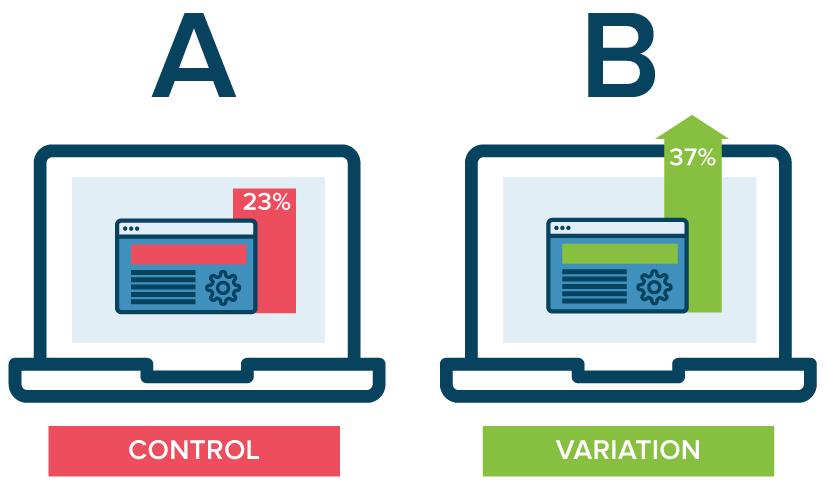 A/B testing là một công cụ hữu ích cho các ý tưởng mới