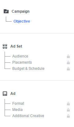 3 cấp độ của quảng cáo