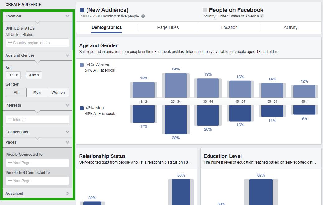 Bảng thông tin về người truy cập fanpage