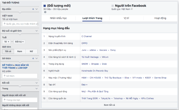 Facebook insight khách hàng