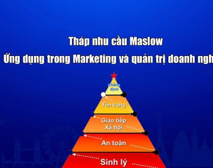Tháp nhu cầu Maslow: Ứng dụng trong chiến dịch marketing